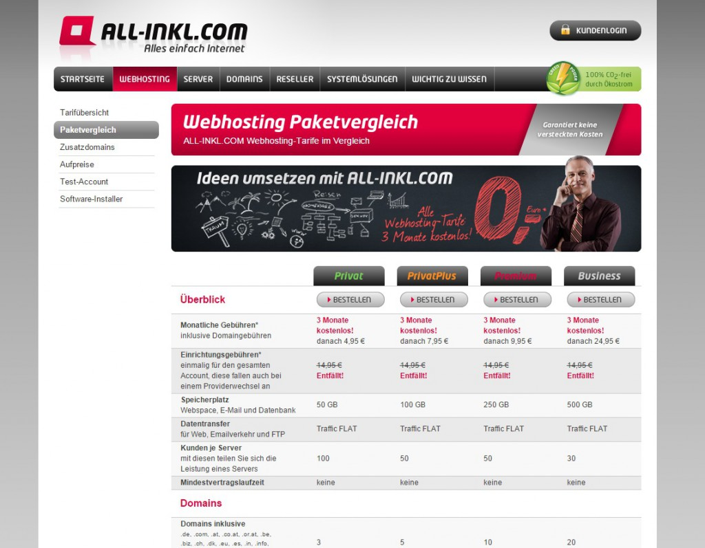 All-Inkl-Webhosting