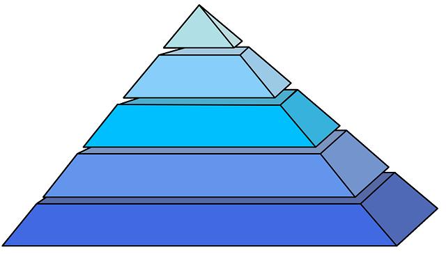 pyramids-23957_640