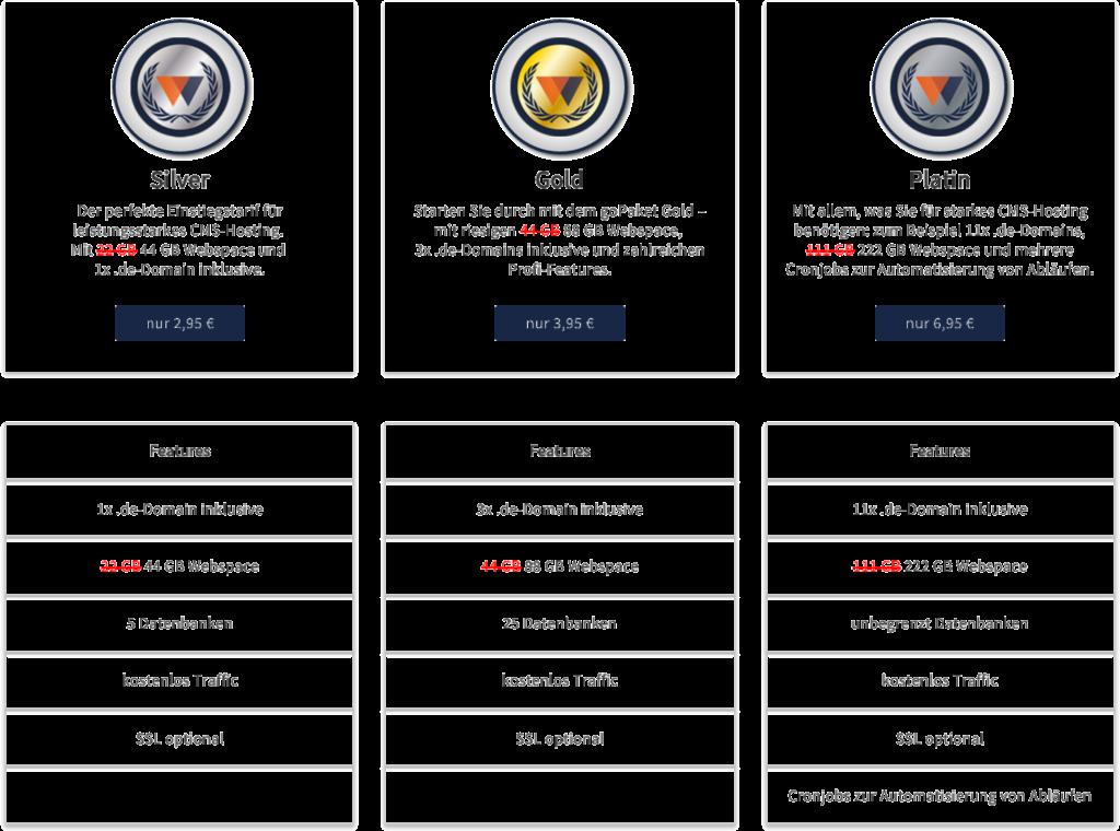 3-preisguenstige-webhosting-tarife