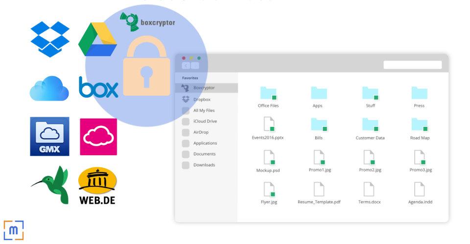 Beitragsbild: Boxcryptor zur Cloud Verschlüsselung nutzen