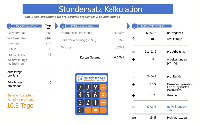 Stundensatz Kalkulation