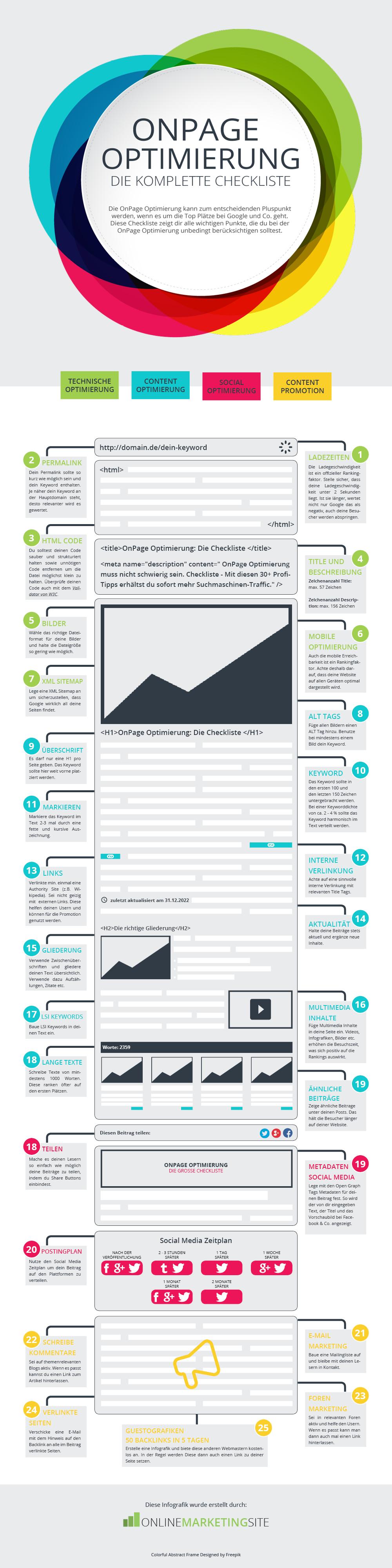 Infografik zur Onpage Optimierung